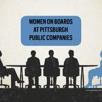 Slideshow: Women on boards at Pittsburgh public companies