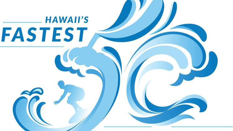 Meet Hawaii's Fastest 50 for 2018 - Pacific Business News