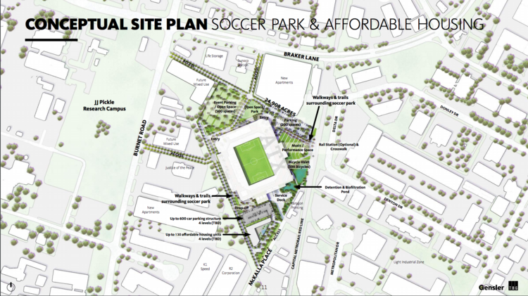 New Crew stadium site plans in Austin includes more parking – City Of Austin Site Plan Application
