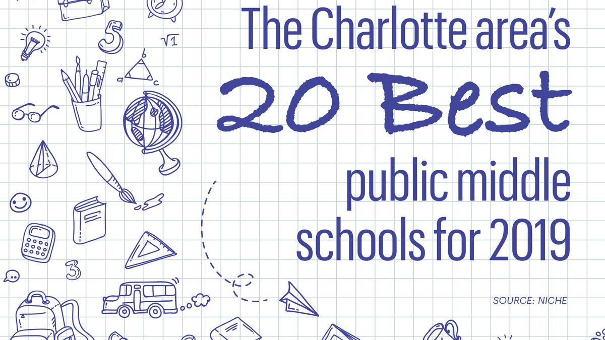 Ranked The Charlotte Area S Top 20 Public Middle Schools