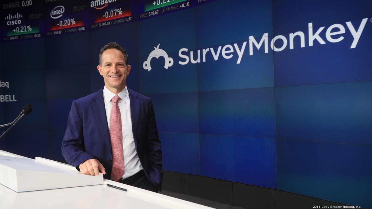 Shares Of SurveyMonkey Parent SVMK Dive As Losses Grow
