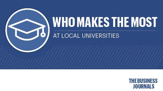 da02a0ee66b0 Highest-paid college or university employees in Greater Phladelphia ...