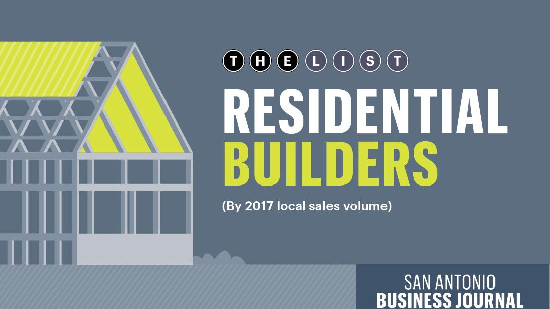 Largest Local Homebuilders