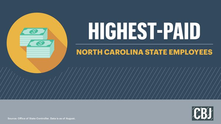 Highest Paid North Carolina Government Employees Charlotte