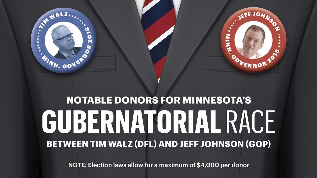 Tim Walz has raised more cash than Jeff Johnson, but familiar businesspeople behind both - Minneapolis / St. Paul Business Journal