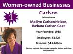 List Leaders: Top Women-Owned Businesses