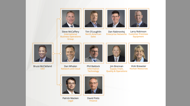 ARRIS's executive team