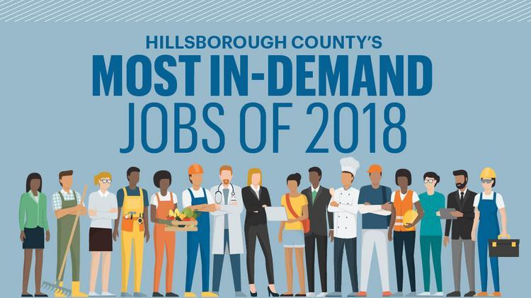Strange Hillsborough Countys Most In Demand Jobs Tampa Bay Download Free Architecture Designs Fluibritishbridgeorg
