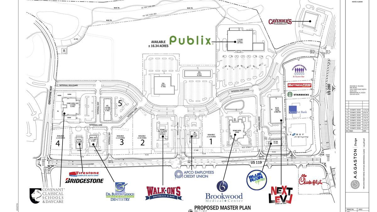 Publix store coming to Tattersall Park - Birmingham ...