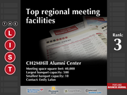 3: CH2MHill Alumni Center  The full list of the top regional meeting facilities - including contact information - is available to PBJ subscribers.  Not a subscriber? Sign up for a free 4-week trial subscription to view this list and more today