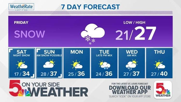 St  Louis under winter weather advisory - St  Louis Business