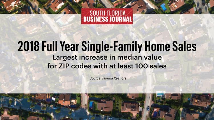 Cool South Florida Zip Codes With Highest Single Family Home Download Free Architecture Designs Scobabritishbridgeorg