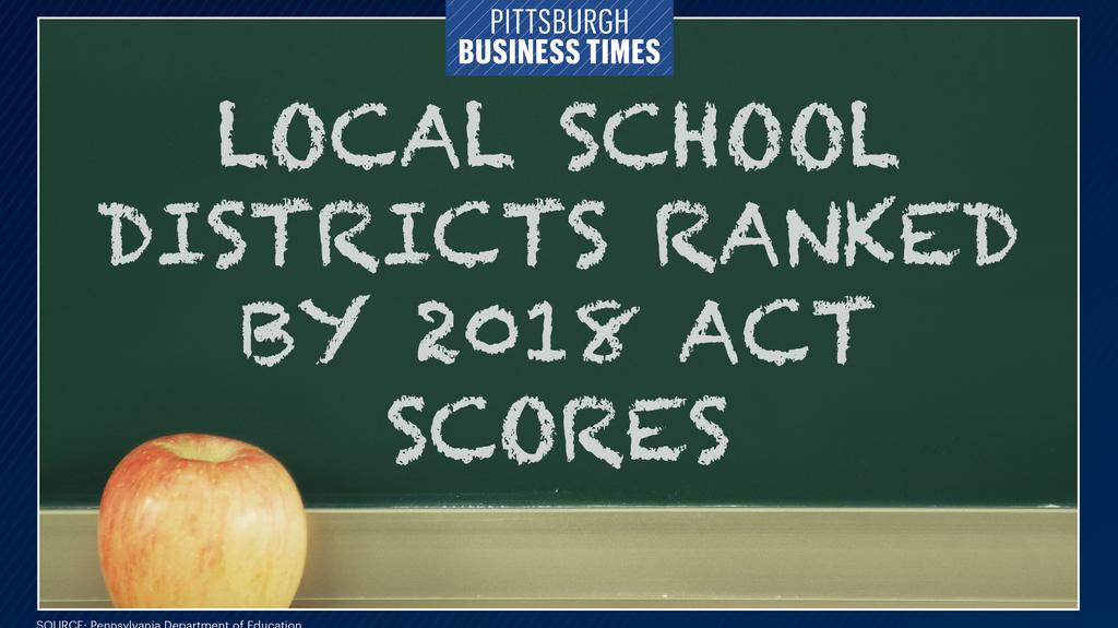 See how local high schools fared on ACTs, SATs in 2018