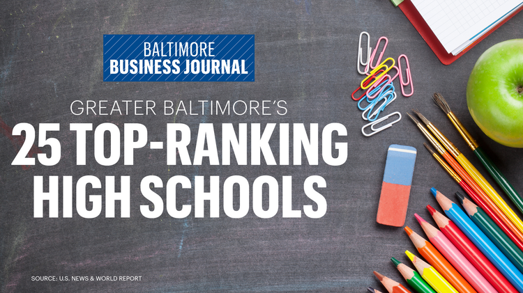 U S  News & World Report's best high school rankings in