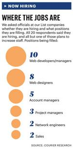 As technology gets deeper, talent pool shrinks for web firms