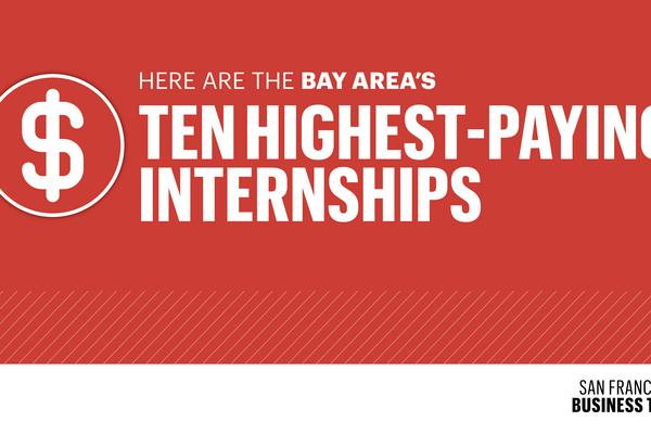 These Companies Pay The Highest Intern Salaries In The Bay Area And The Country San Francisco Business Times