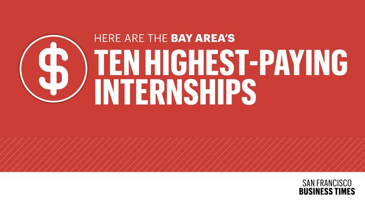 These companies pay the highest intern salaries in the Bay
