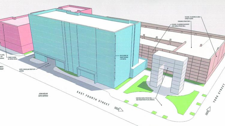 more than $28 million mixed-use development coming to newport's world peace  bell site