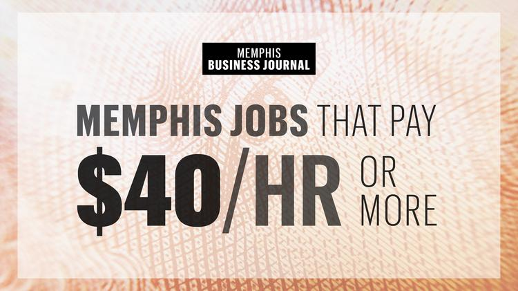 Astounding Memphis Metro Area Jobs That Pay 40 Plus An Hour From Legal Home Interior And Landscaping Ologienasavecom