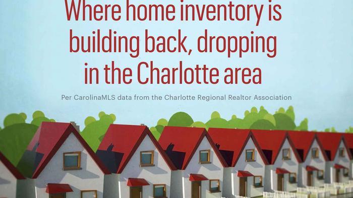 Charlotte Business News - Charlotte Business Journal