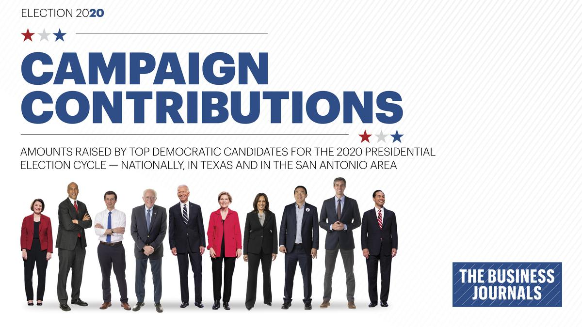 How Much Democratic Presidential Candidates Have Raised In