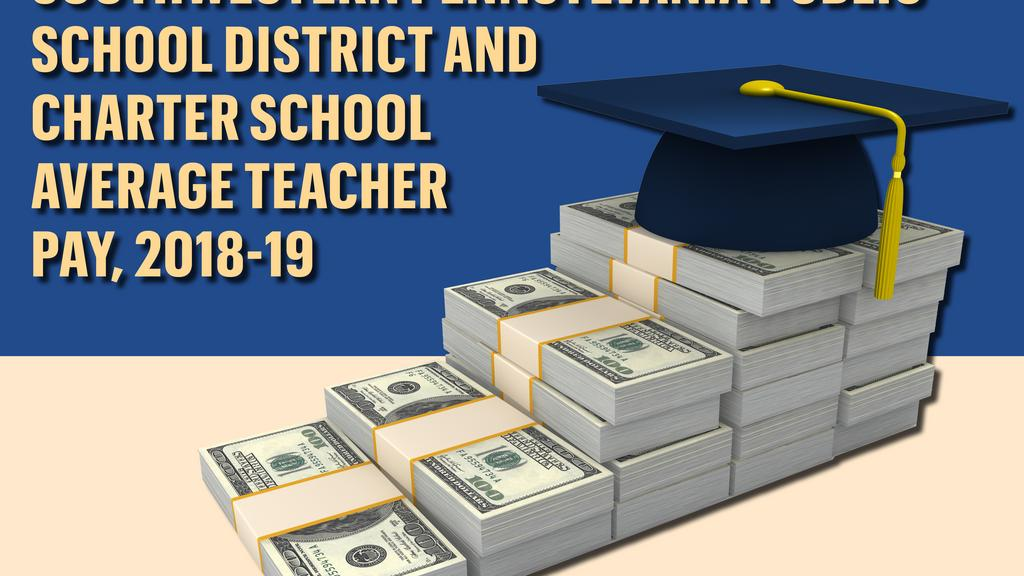 Which school districts pay their teachers the most and least?