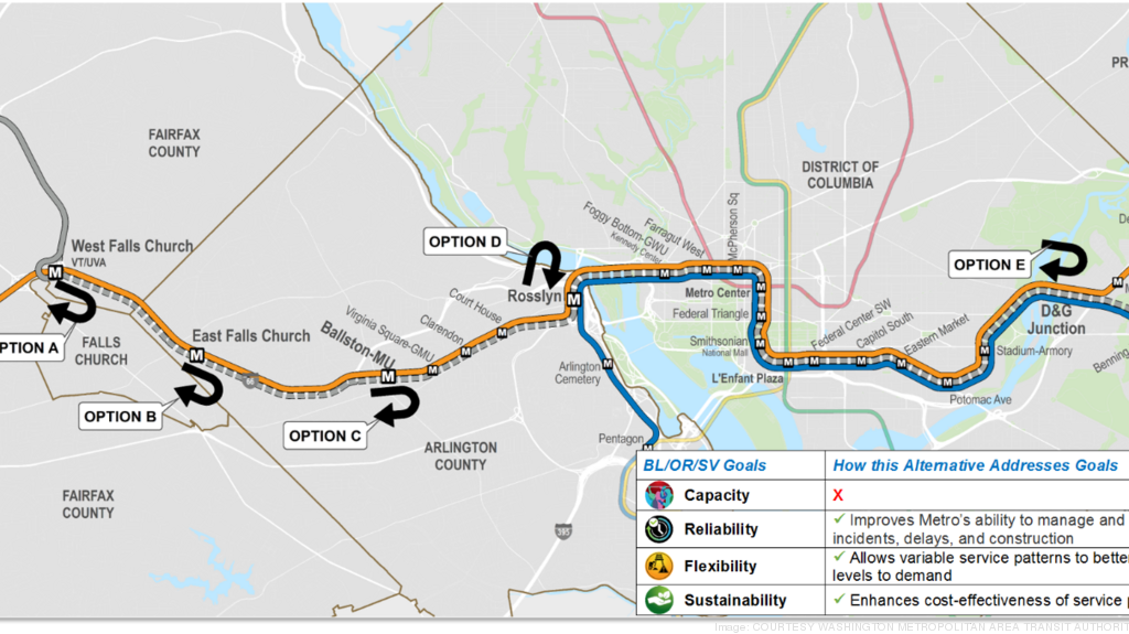 Metro releases six concepts for the Rosslyn bottleneck. A new Silver Line is one option.