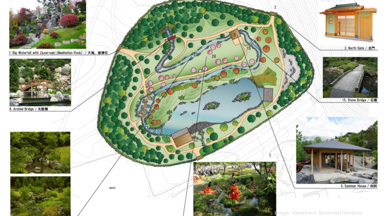 Waterfront Botanical Gardens Shows Off Plans For New Japanese
