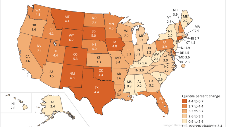 Arizona ranked near the middle for states for real personal income growth in 2018.