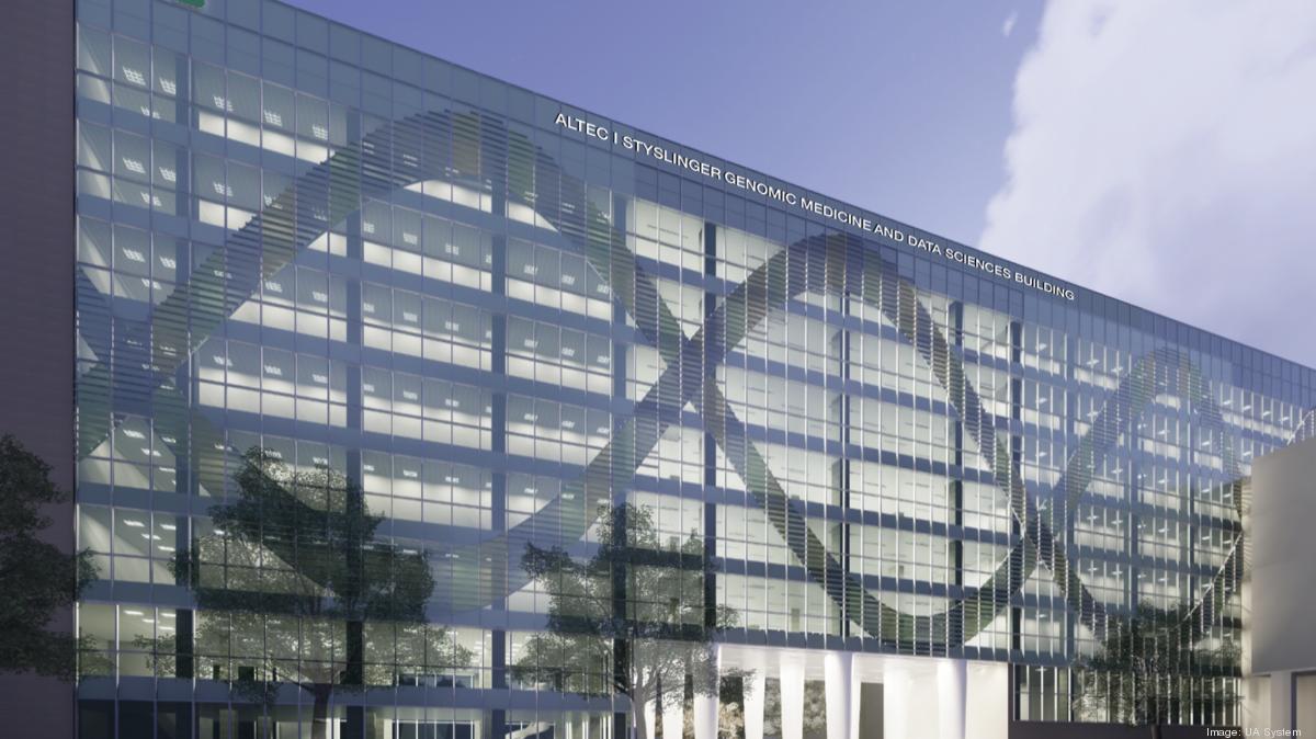 Gsp investment uab hospital birmingham med invest properties in california