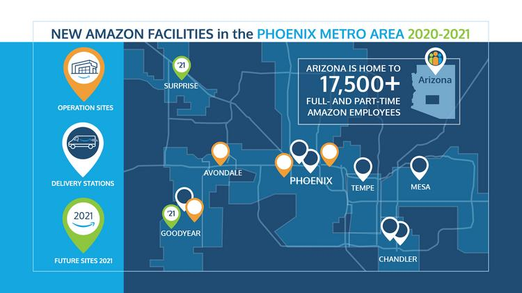 Amazon confirms 8 new metro Phoenix sites opening this year