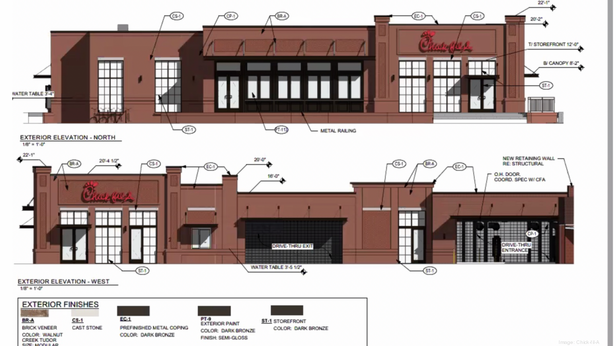 Chick Fil A Restaurant Design Rejected By Atlanta Beltline Committee Atlanta Business Chronicle