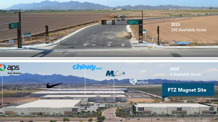 A before and after picture of the Airport Gateway Industrial Park, where multiple tenants began showing interest once infrastructure was installed.
