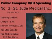 No. 3: St. Jude Medical Inc. Pictured: CEO Dan Starks (the company's R&D is decentralized in product divisions)