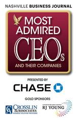 Finalists named for NBJ's Most Admired CEOs