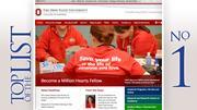 Ohio State University College of Nursing Students enrolled: 1,691