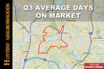 Where are Portland homes selling the fastest? (Q3 2013)