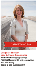 Making it in a man's world: Q&A with real estate broker <strong>Carlotta</strong> <strong>McLean</strong>