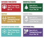 Milwaukee-area shopping malls to open doors on Thanksgiving