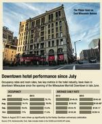 Room reservations: Downtown hotel competition heats up