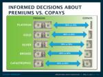 Health Republic corners the market for high-end 'platinum' plans