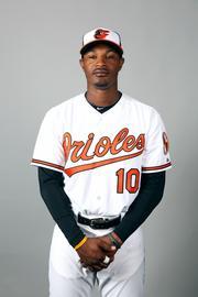 Adam Jones Center fielder  Age: 27 2013 salary: $8.83 million