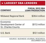 How To: Acquire a Commercial Bank Loan