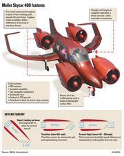 Chart: Moller Skycar 400