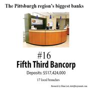 Pittsburgh region's biggest banks as ranked by the Pittsburgh Business Times Book of Lists.