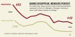 The alarm sounds for rural banks in Oregon