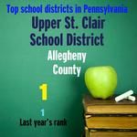 Pennsylvania's top-ranked school districts