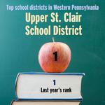 Pittsburgh region's top 105 school districts ranked