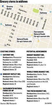 Map: Grocery stores in midtown