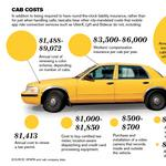 Taxis sue state regulators to block